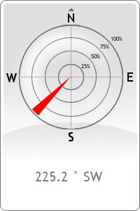 WindDirection