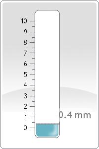 Rain Monthly Running Total